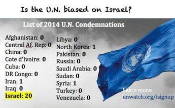 PBB bias menentang Israel.jpg